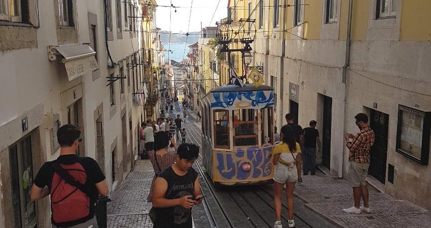 Interrail Ticket Portugal